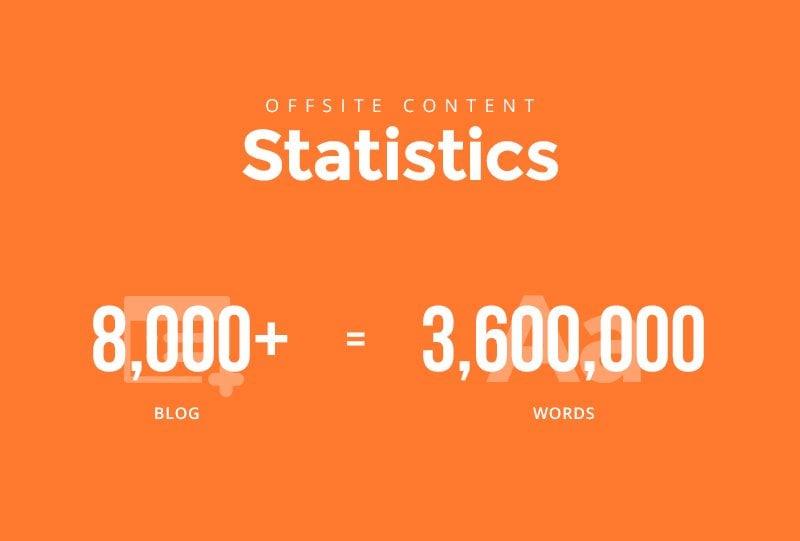 Offsite Content Statistics