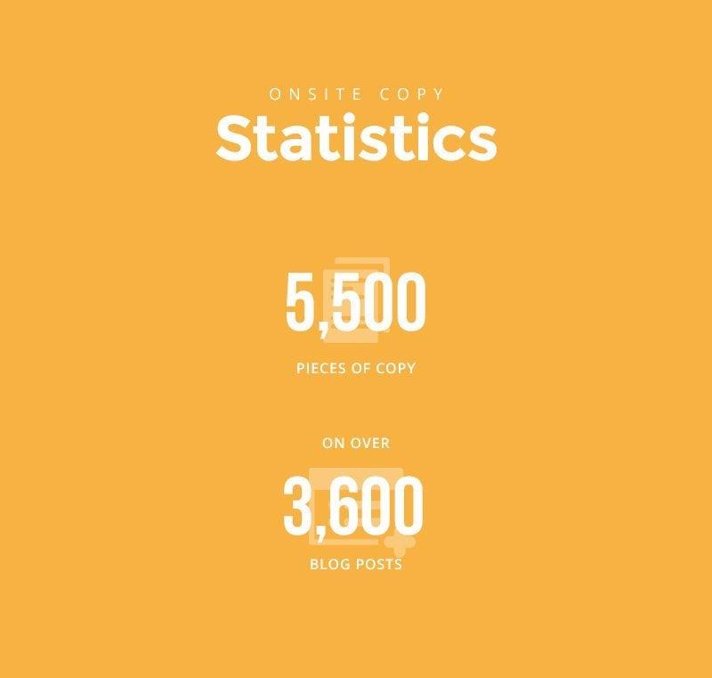 Onsite Copy Stats