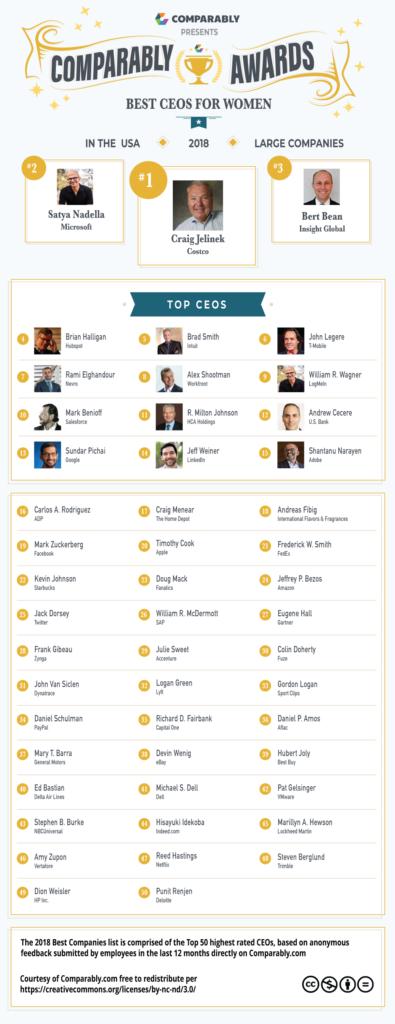 Awards-Infographic-Women-Large